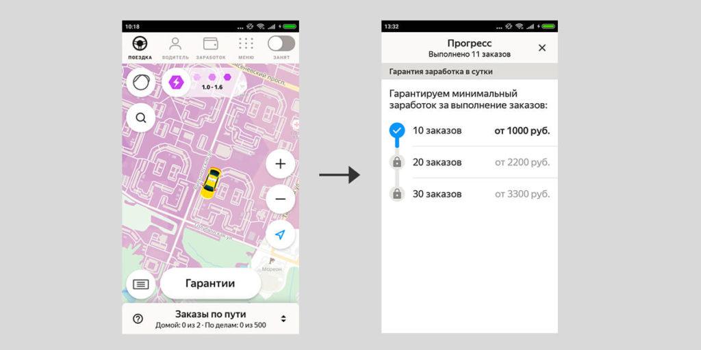 Гарантия заработка Яндекс.Такси