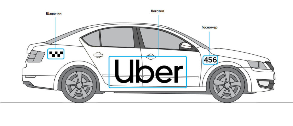 Брендинг авто под Uber