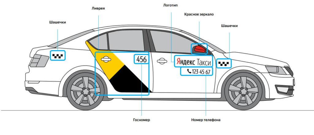 Брендинг авто Яндекс Такси