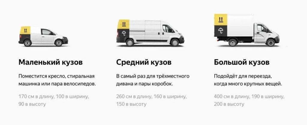 Варианты кузова машин в тарифе Грузовой